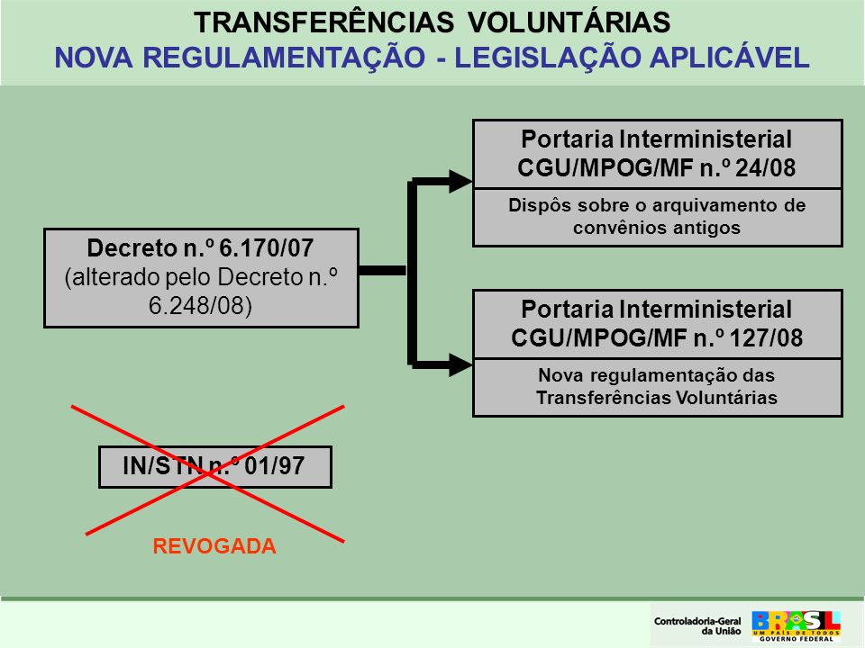 TRANSFERÊNCIAS VOLUNTÁRIAS NOVA REGULAMENTAÇÃO - LEGISLAÇÃO APLICÁVEL