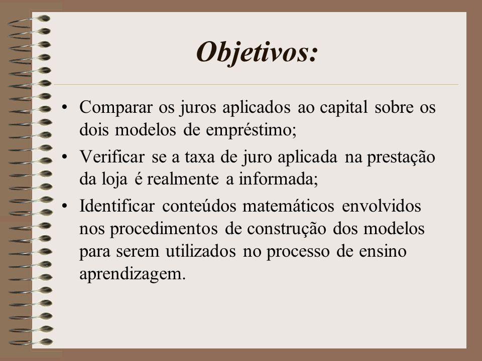 Objetivos: Comparar os juros aplicados ao capital sobre os dois modelos de empréstimo;