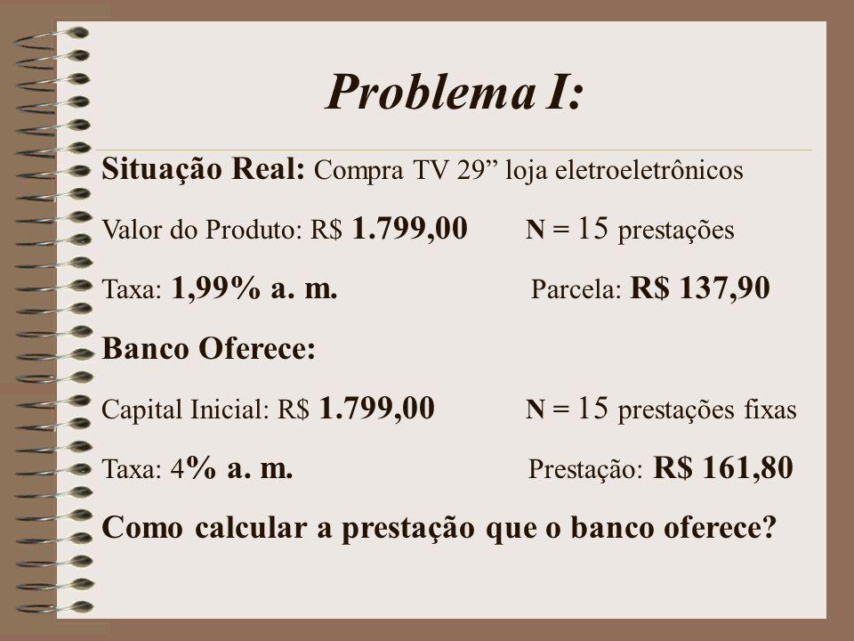 Problema I: Situação Real: Compra TV 29 loja eletroeletrônicos