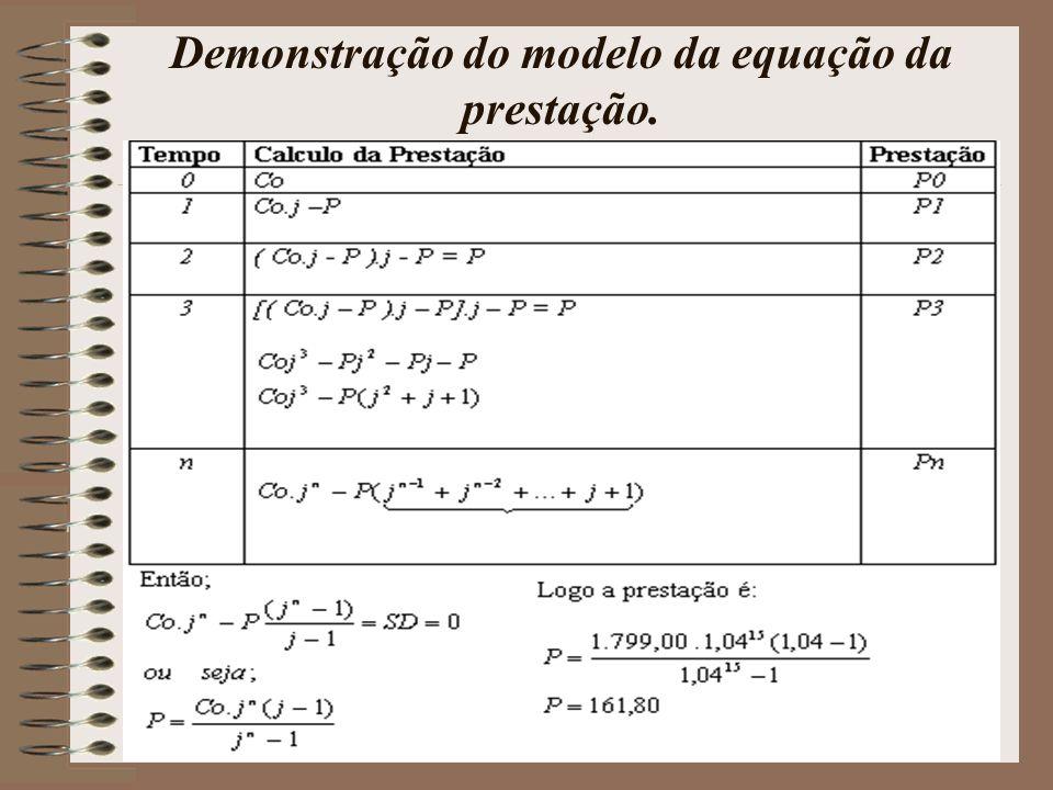 Demonstração do modelo da equação da prestação.