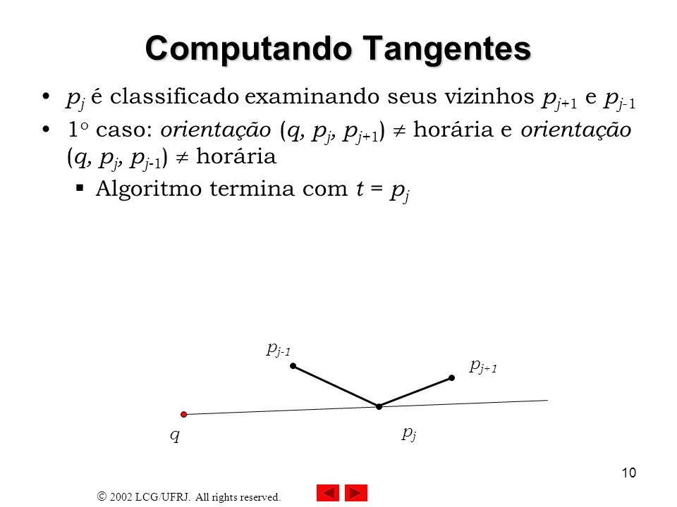 Computando Tangentes pj é classificado examinando seus vizinhos pj+1 e pj-1.