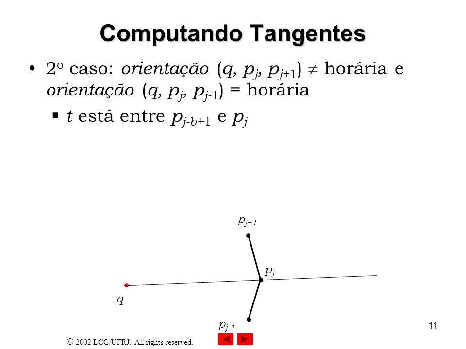 Computando Tangentes 2o caso: orientação (q, pj, pj+1)  horária e orientação (q, pj, pj-1) = horária.