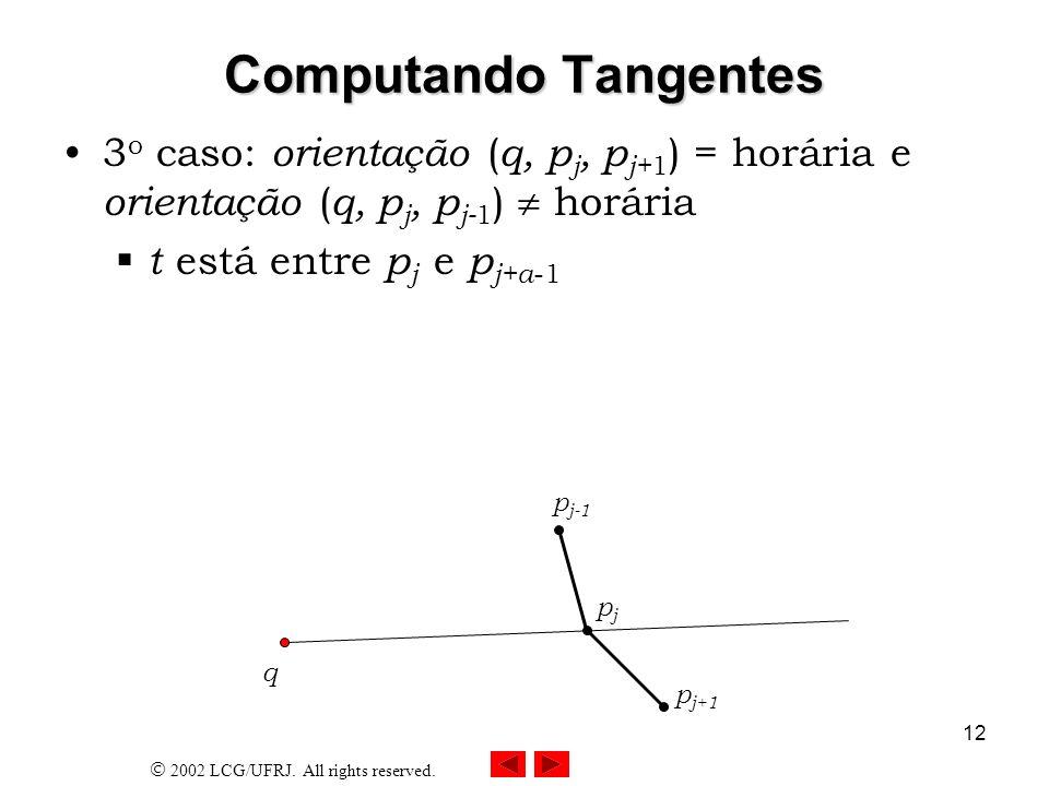 Computando Tangentes 3o caso: orientação (q, pj, pj+1) = horária e orientação (q, pj, pj-1)  horária.