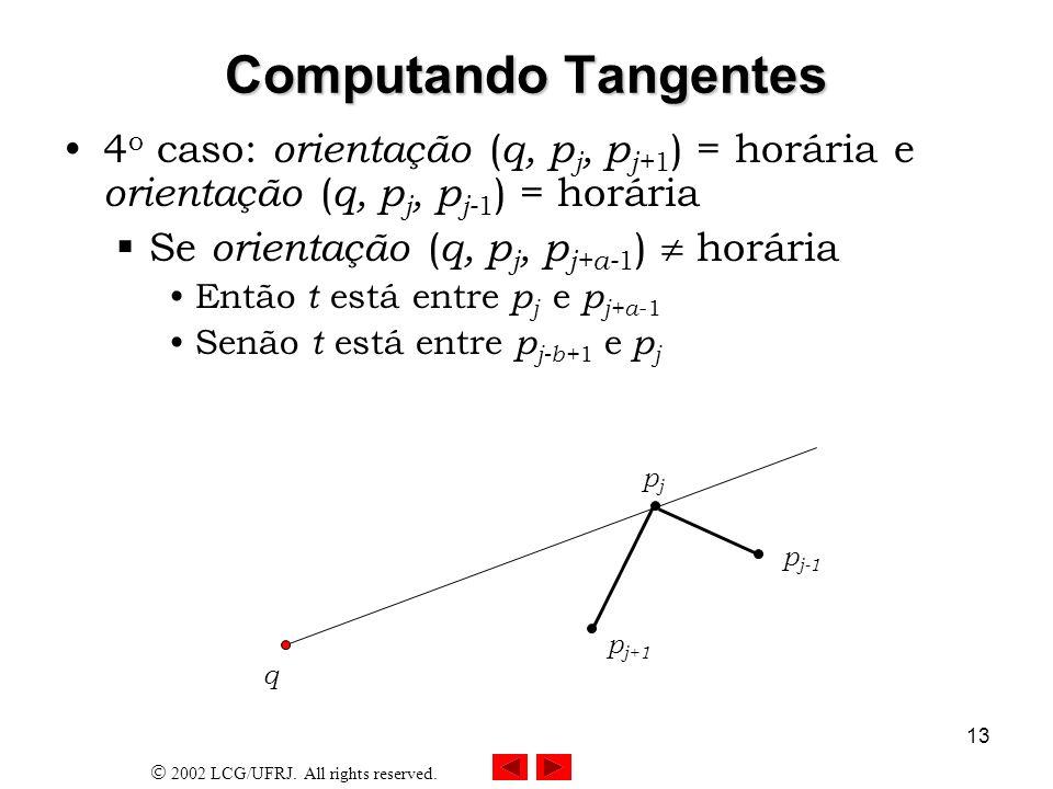 Computando Tangentes 4o caso: orientação (q, pj, pj+1) = horária e orientação (q, pj, pj-1) = horária.