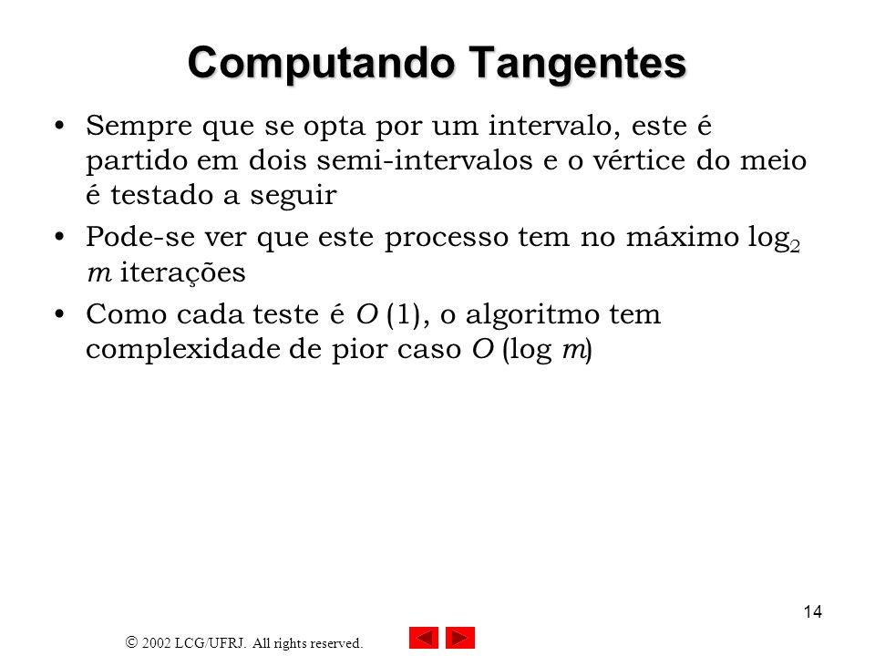 Computando Tangentes Sempre que se opta por um intervalo, este é partido em dois semi-intervalos e o vértice do meio é testado a seguir.