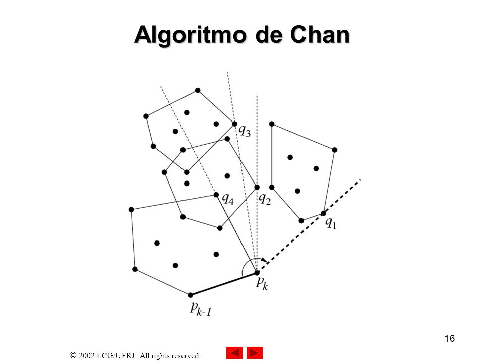 Algoritmo de Chan