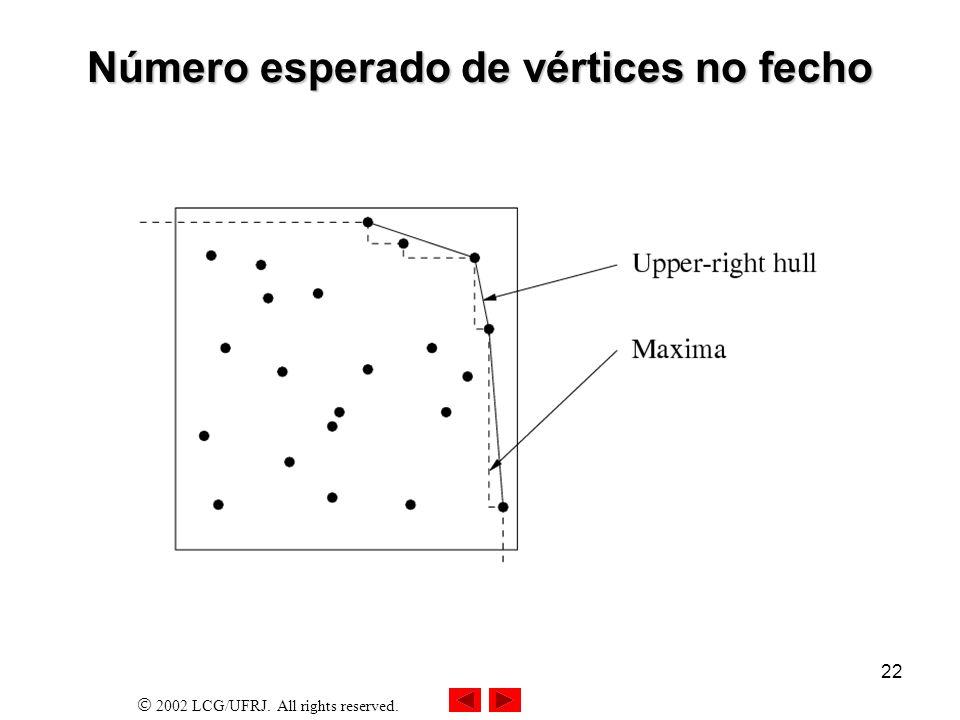 Número esperado de vértices no fecho