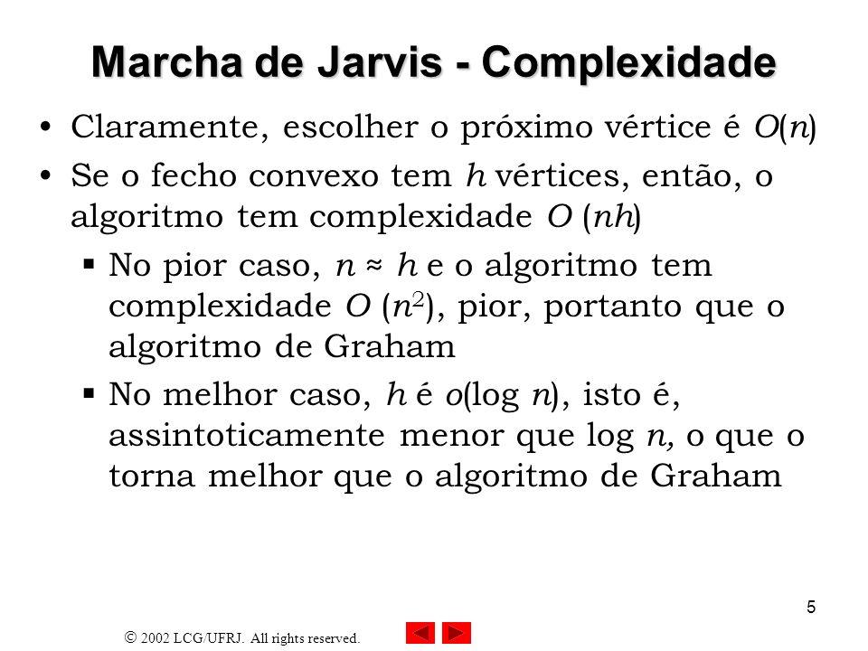 Marcha de Jarvis - Complexidade