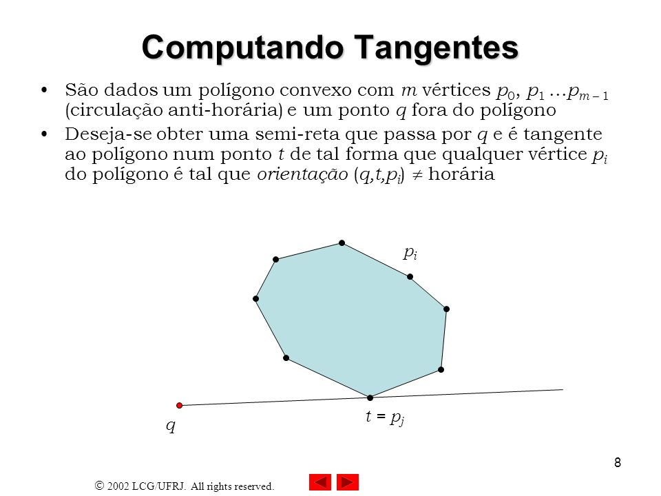 Computando Tangentes São dados um polígono convexo com m vértices p0, p1 ...pm – 1 (circulação anti-horária) e um ponto q fora do polígono.