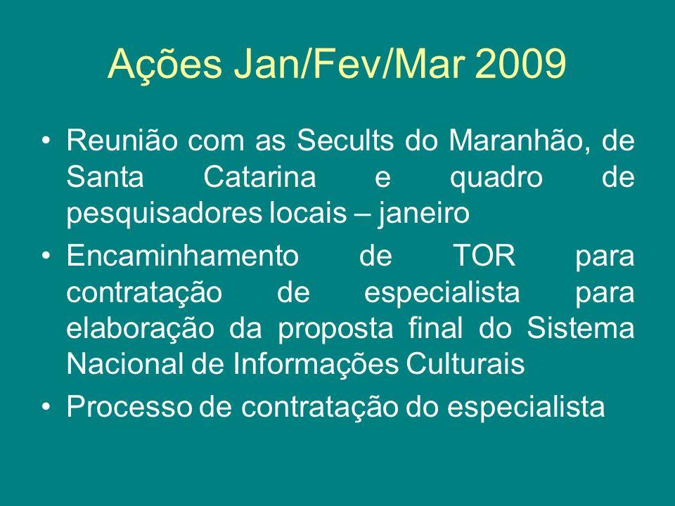 Ações Jan/Fev/Mar 2009 Reunião com as Secults do Maranhão, de Santa Catarina e quadro de pesquisadores locais – janeiro.
