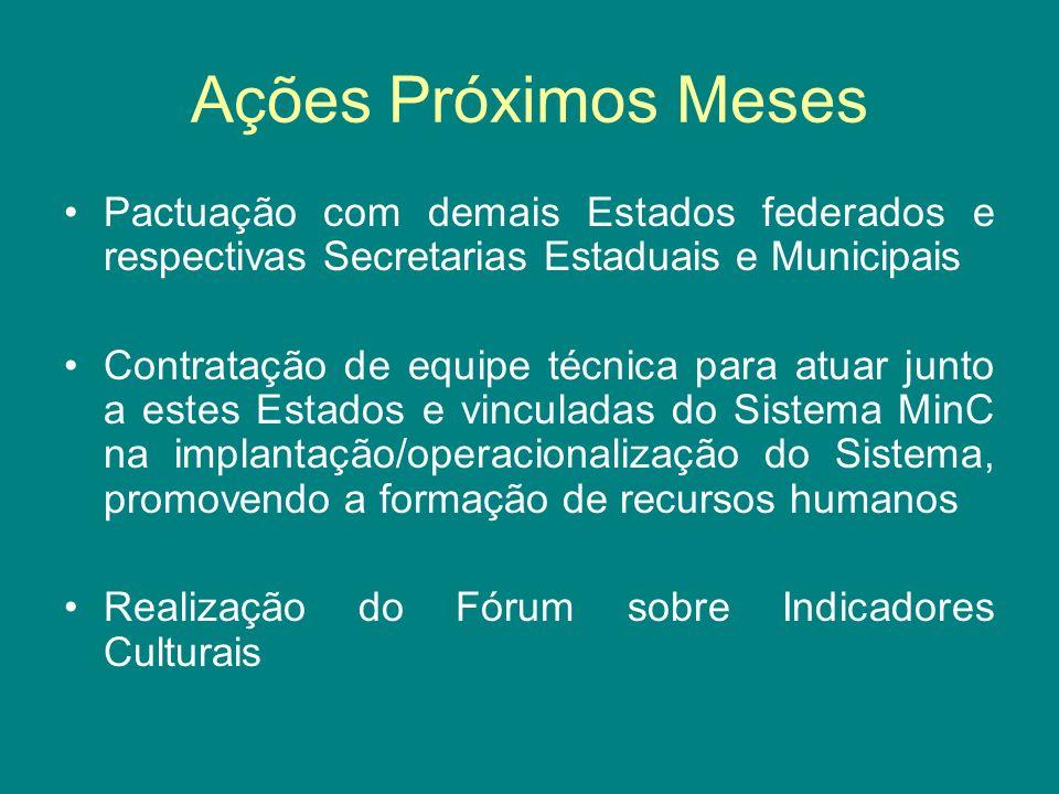 Ações Próximos Meses Pactuação com demais Estados federados e respectivas Secretarias Estaduais e Municipais.