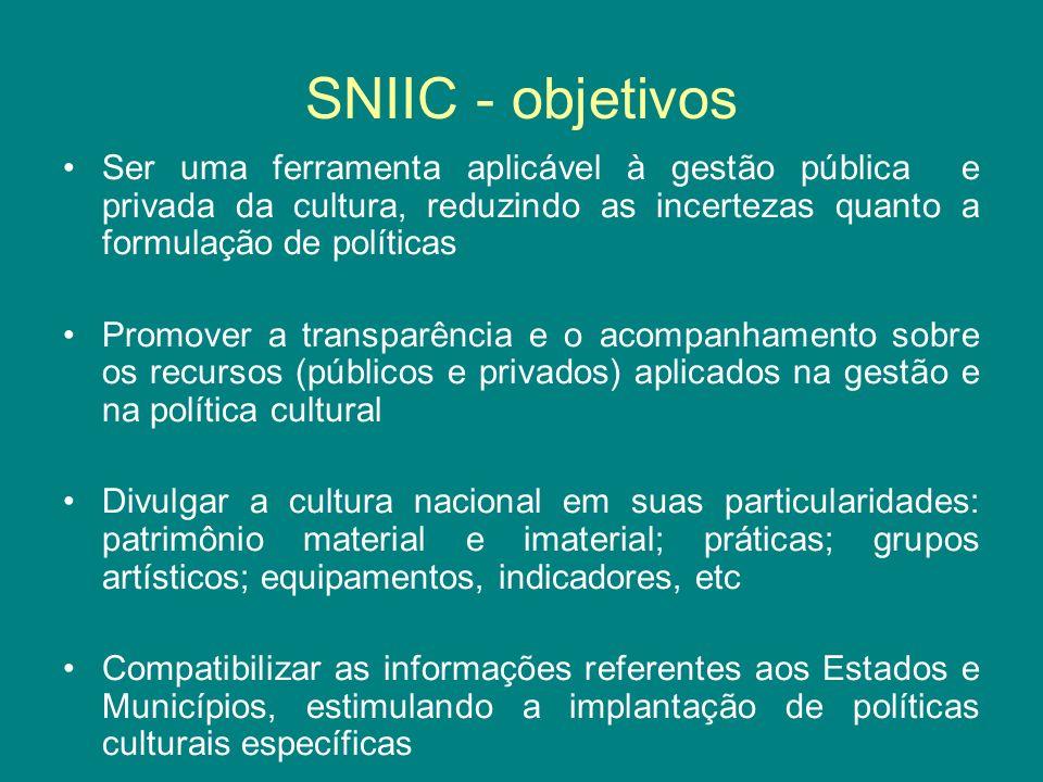 SNIIC - objetivos Ser uma ferramenta aplicável à gestão pública e privada da cultura, reduzindo as incertezas quanto a formulação de políticas.