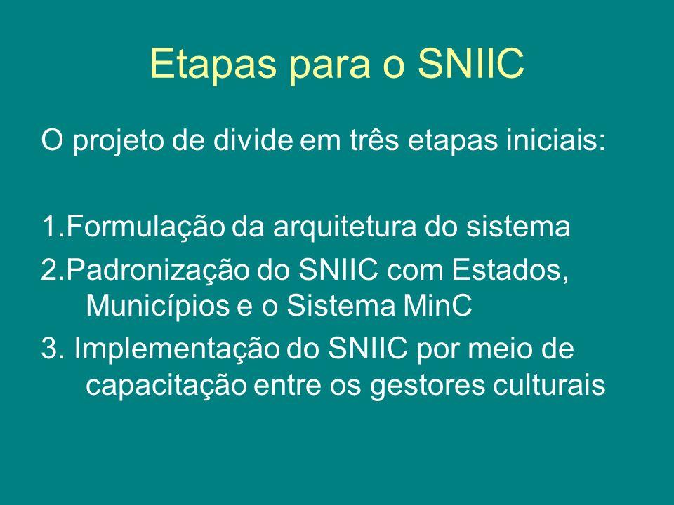 Etapas para o SNIIC O projeto de divide em três etapas iniciais: