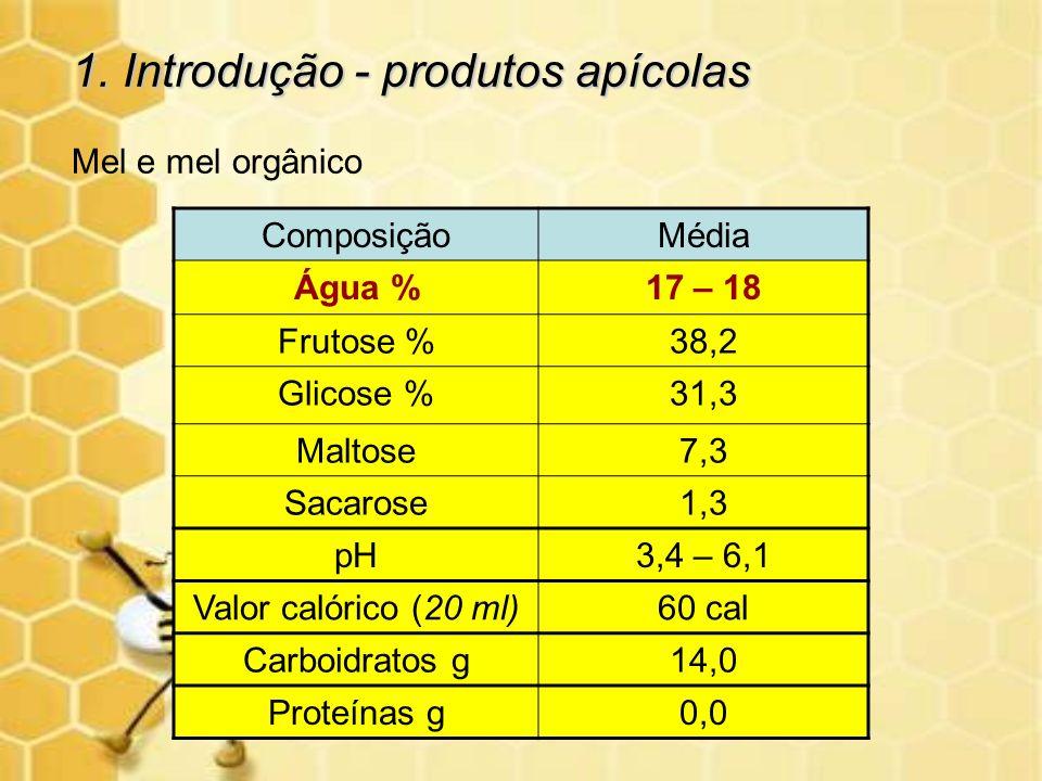 1. Introdução - produtos apícolas