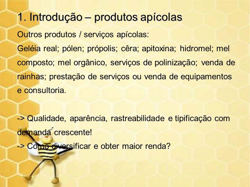 1. Introdução – produtos apícolas
