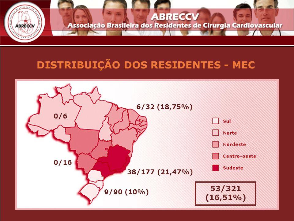DISTRIBUIÇÃO DOS RESIDENTES - MEC