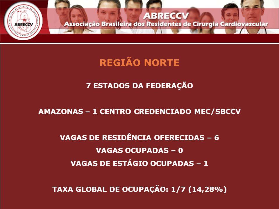 REGIÃO NORTE 7 ESTADOS DA FEDERAÇÃO