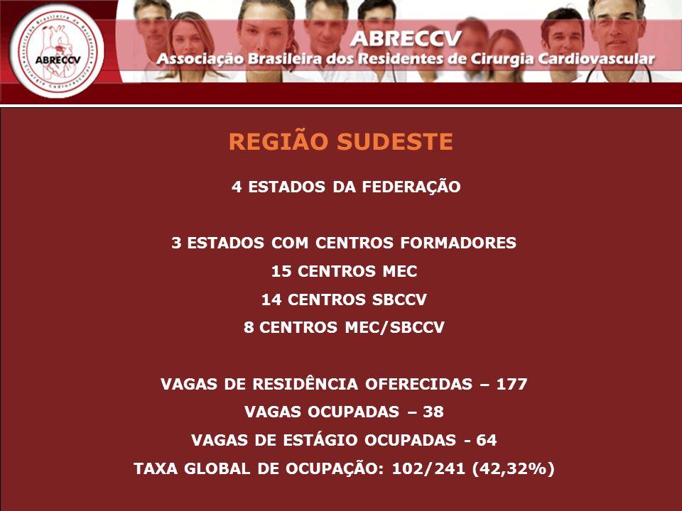 REGIÃO SUDESTE 4 ESTADOS DA FEDERAÇÃO 3 ESTADOS COM CENTROS FORMADORES