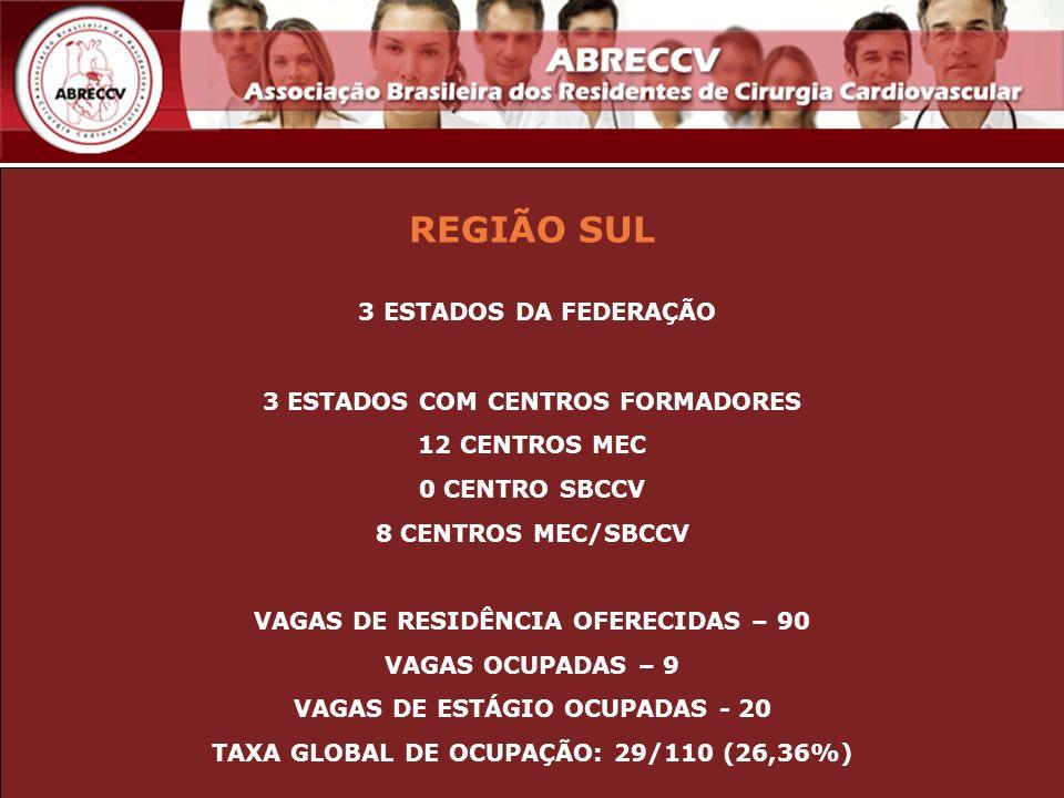 REGIÃO SUL 3 ESTADOS DA FEDERAÇÃO 3 ESTADOS COM CENTROS FORMADORES