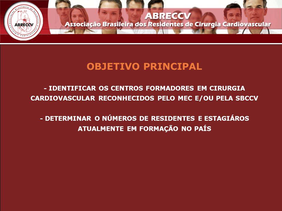 OBJETIVO PRINCIPAL- IDENTIFICAR OS CENTROS FORMADORES EM CIRURGIA CARDIOVASCULAR RECONHECIDOS PELO MEC E/OU PELA SBCCV.