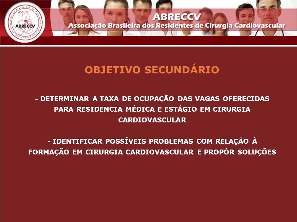 OBJETIVO SECUNDÁRIO- DETERMINAR A TAXA DE OCUPAÇÃO DAS VAGAS OFERECIDAS PARA RESIDENCIA MÉDICA E ESTÁGIO EM CIRURGIA CARDIOVASCULAR.