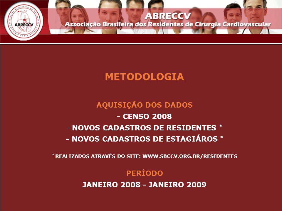 METODOLOGIA AQUISIÇÃO DOS DADOS - CENSO 2008