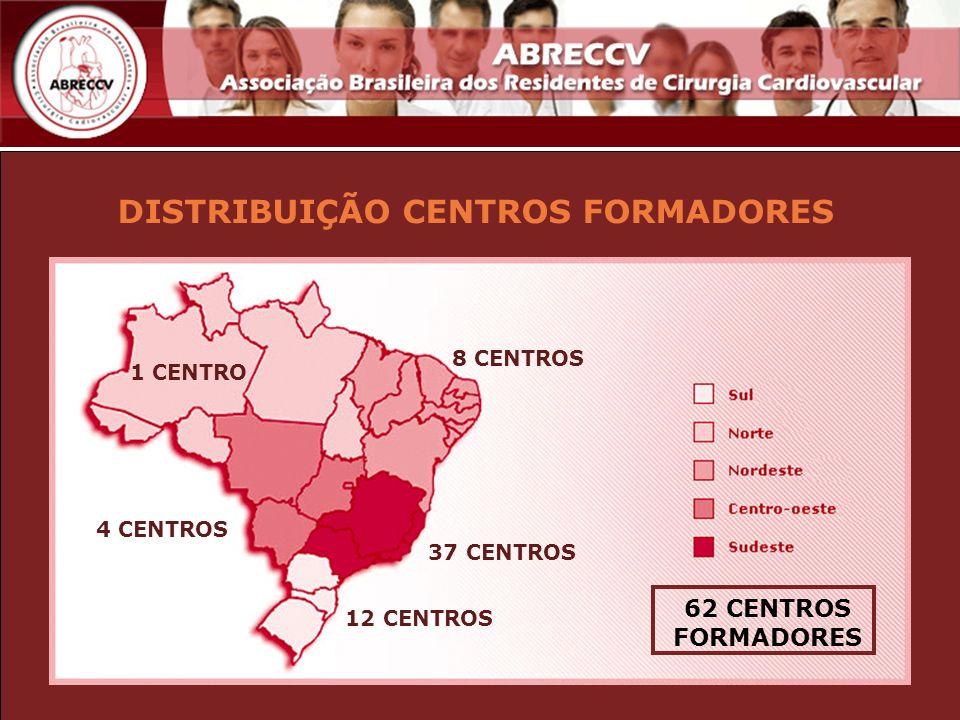 DISTRIBUIÇÃO CENTROS FORMADORES