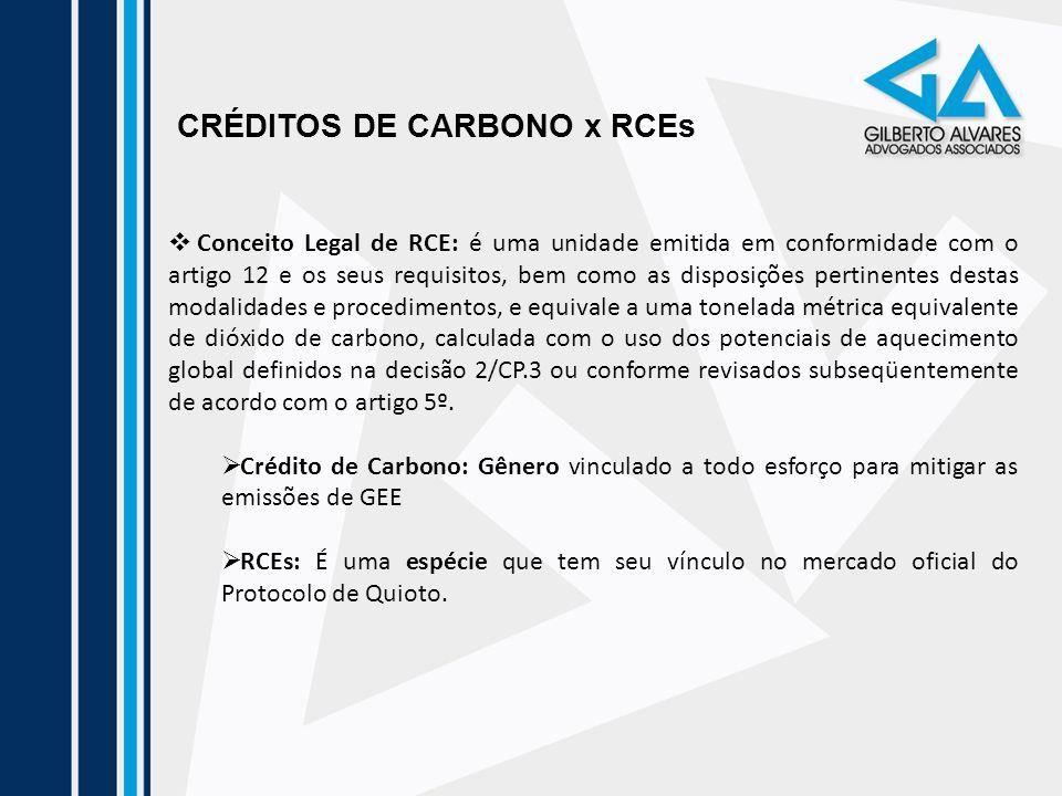 CRÉDITOS DE CARBONO x RCEs