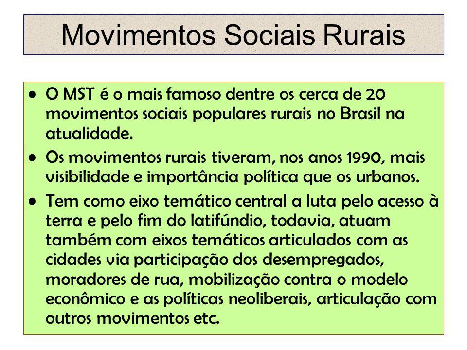 Movimentos Sociais Rurais