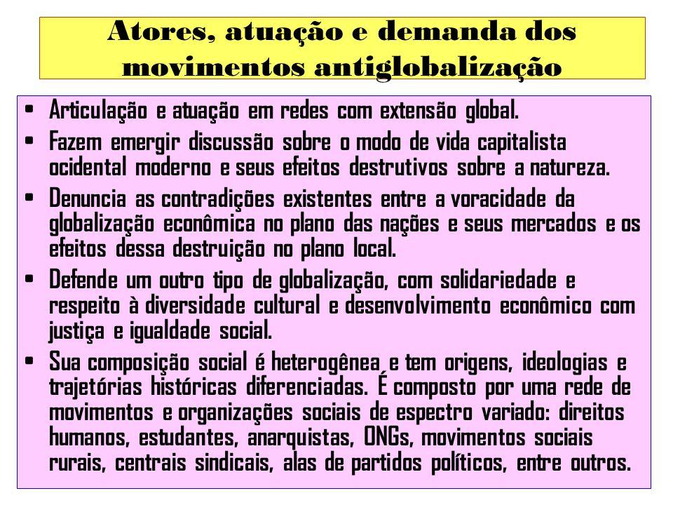Atores, atuação e demanda dos movimentos antiglobalização