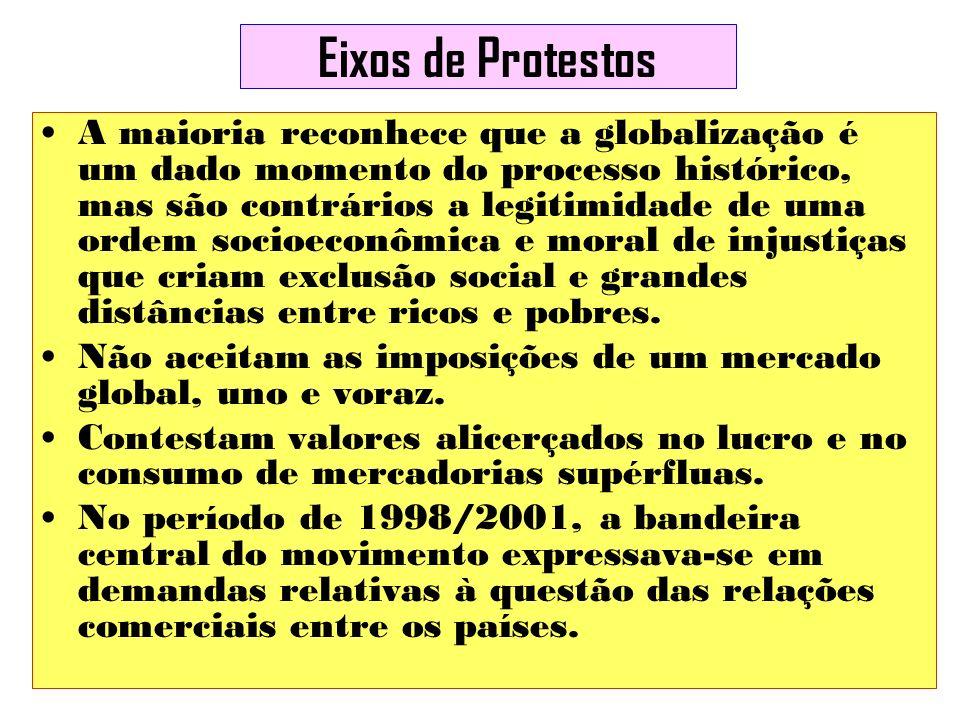 Eixos de Protestos