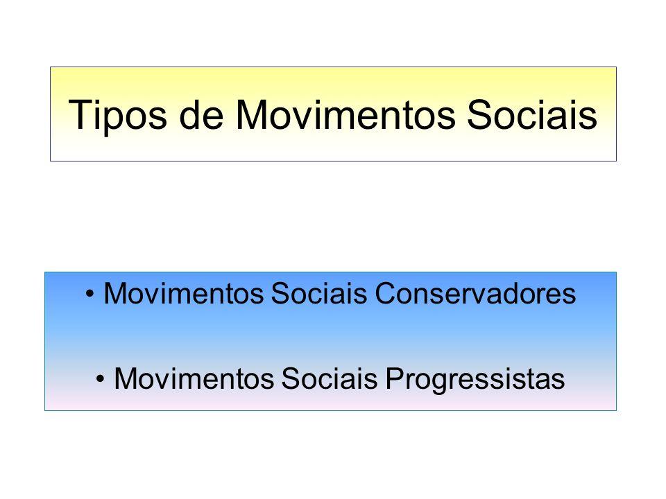 Tipos de Movimentos Sociais