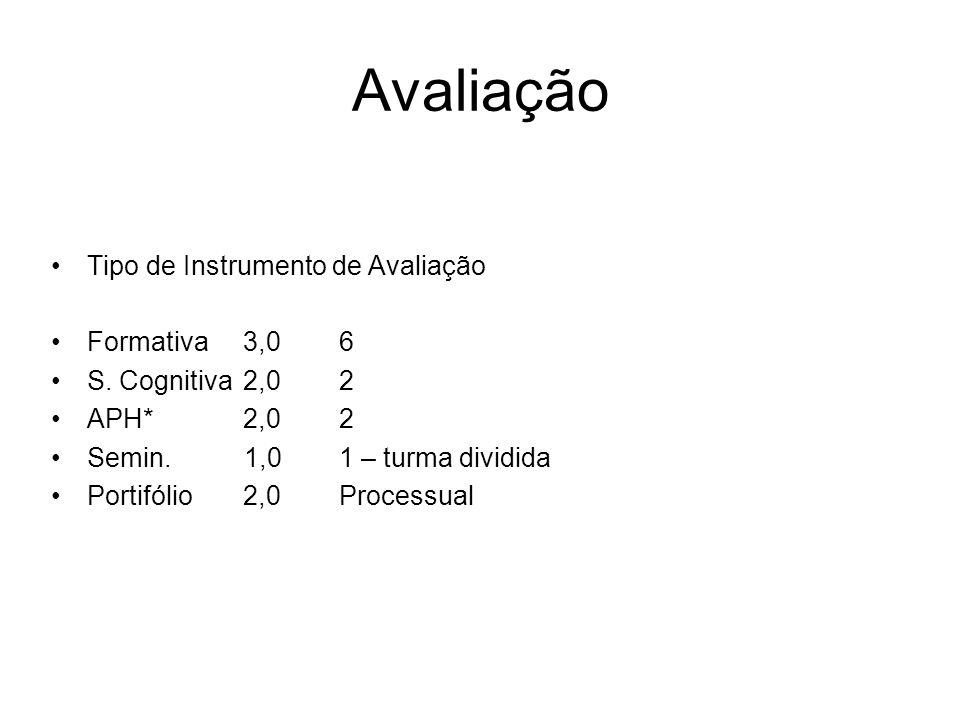 Avaliação Tipo de Instrumento de Avaliação Formativa 3,0 6