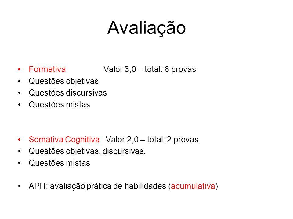 Avaliação Formativa Valor 3,0 – total: 6 provas Questões objetivas