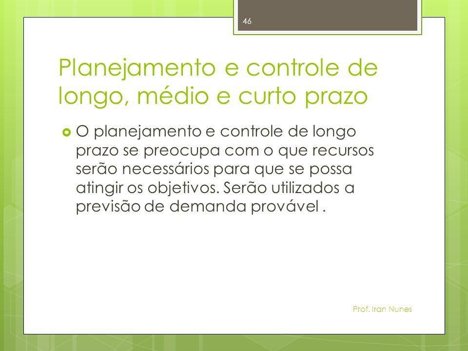 Planejamento e controle de longo, médio e curto prazo