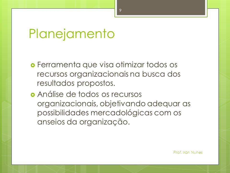 Planejamento Ferramenta que visa otimizar todos os recursos organizacionais na busca dos resultados propostos.