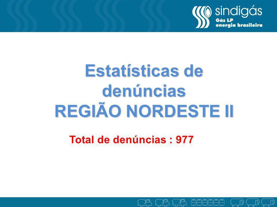 Estatísticas de denúncias REGIÃO NORDESTE II