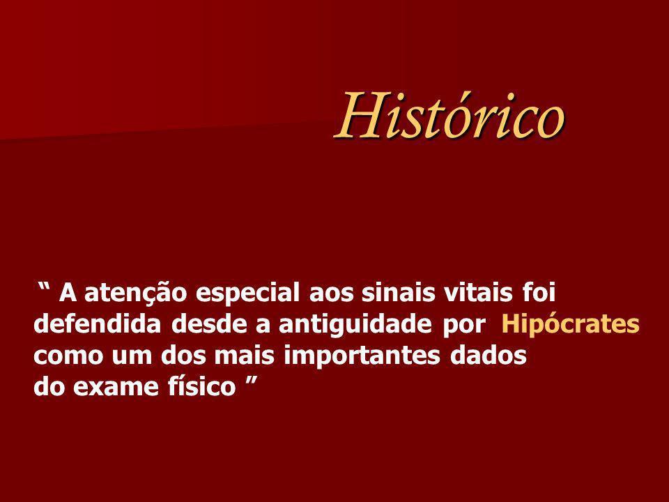 Histórico defendida desde a antiguidade por Hipócrates