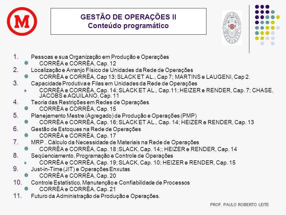 GESTÃO DE OPERAÇÕES II Conteúdo programático