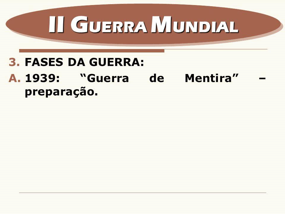 II GUERRA MUNDIAL FASES DA GUERRA: