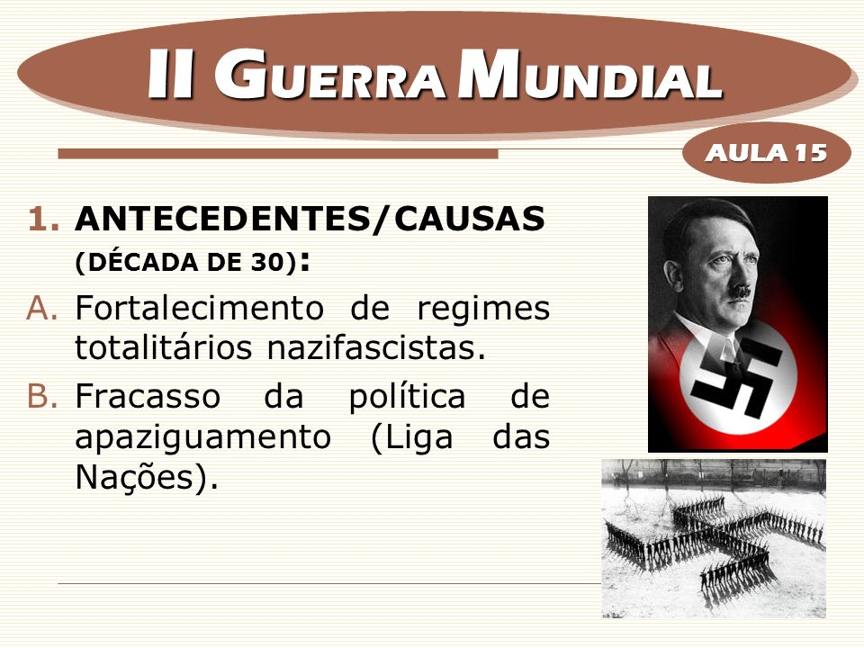 II GUERRA MUNDIAL ANTECEDENTES/CAUSAS (DÉCADA DE 30):