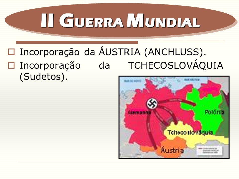 II GUERRA MUNDIAL Incorporação da ÁUSTRIA (ANCHLUSS).