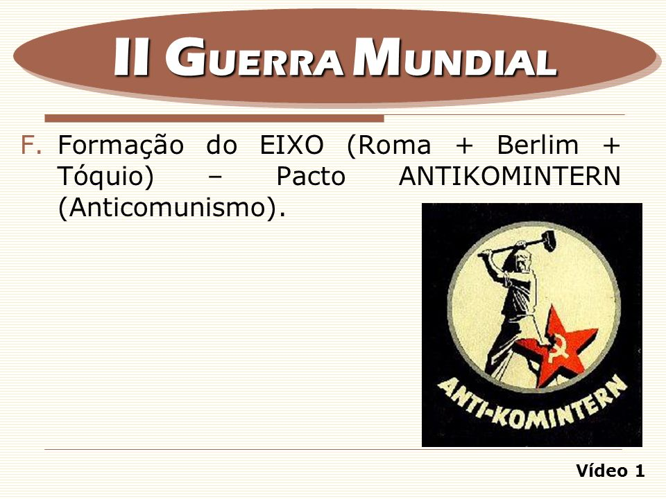 II GUERRA MUNDIAL Formação do EIXO (Roma + Berlim + Tóquio) – Pacto ANTIKOMINTERN (Anticomunismo).