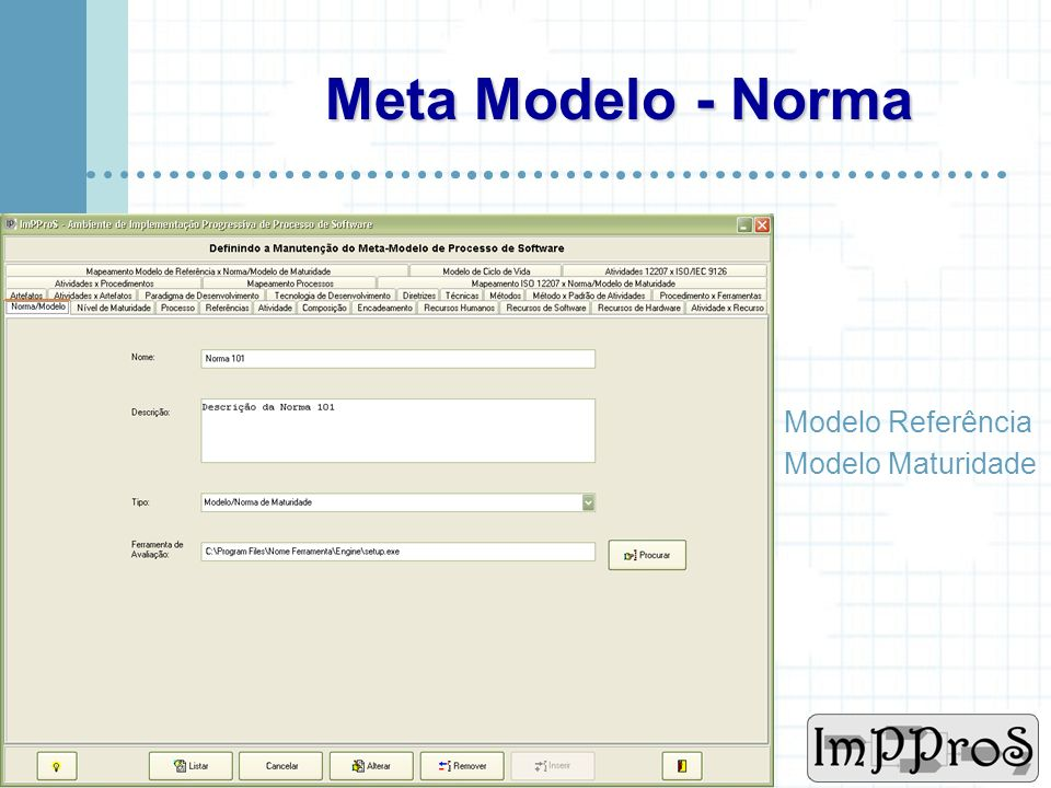 Meta Modelo - Norma Modelo Referência Modelo Maturidade