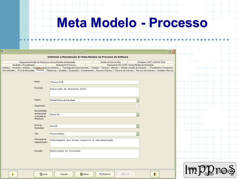 Meta Modelo - Processo www.cin.ufpe.br/~imppros
