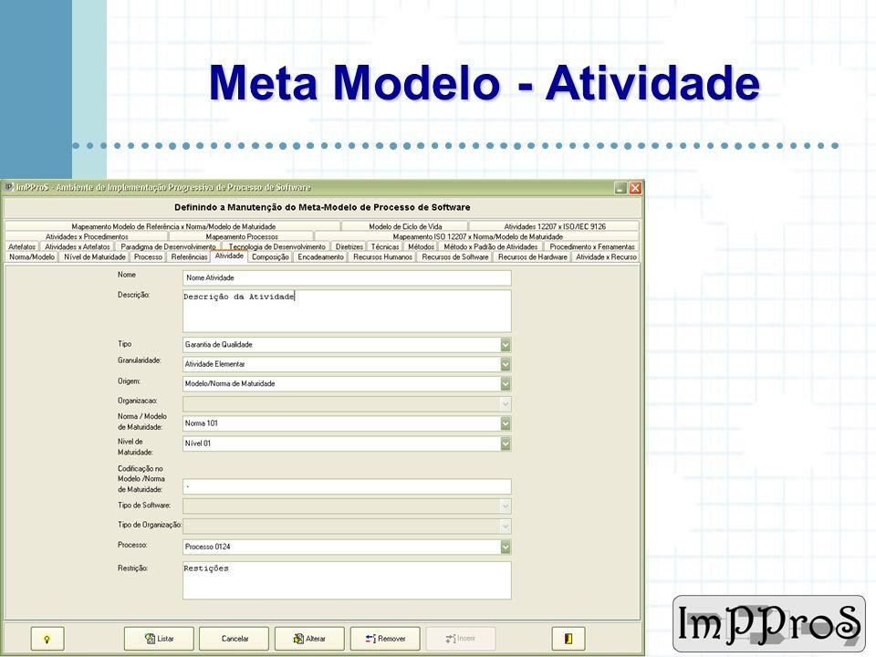 Meta Modelo - Atividade