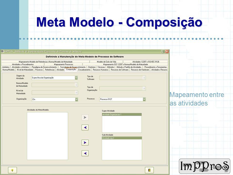 Meta Modelo - Composição