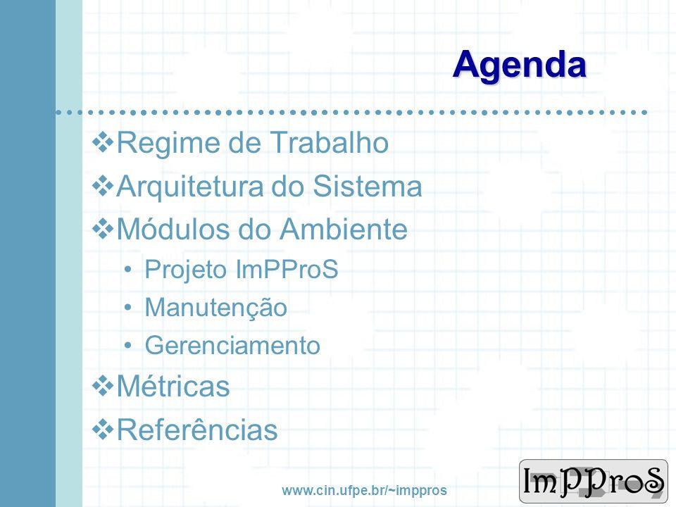 Agenda Regime de Trabalho Arquitetura do Sistema Módulos do Ambiente