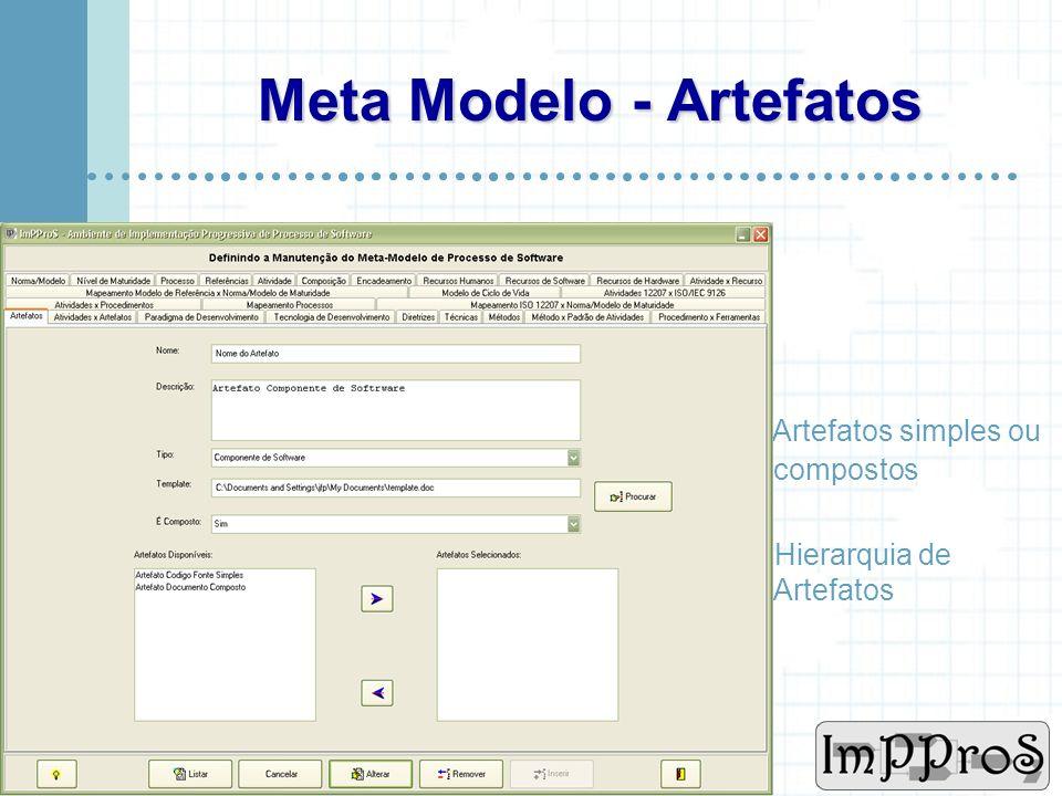 Meta Modelo - Artefatos
