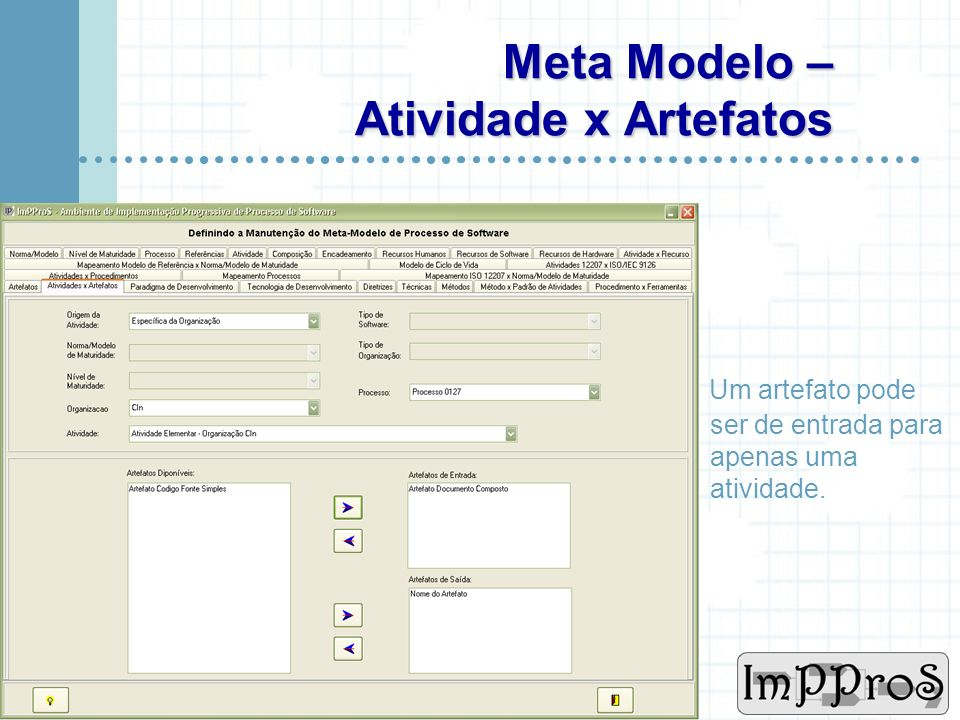Meta Modelo – Atividade x Artefatos